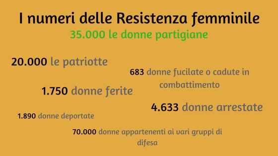 I numeri delle donne partigiane
