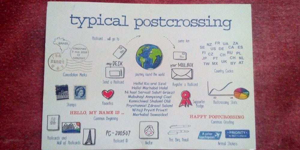 typical postcrossing